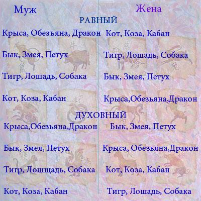 битва экстрасенсов 3 сезон видео